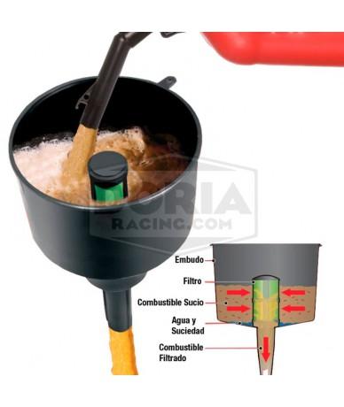 Embudo con filtro para combustible